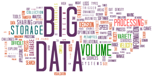 Bi Data
