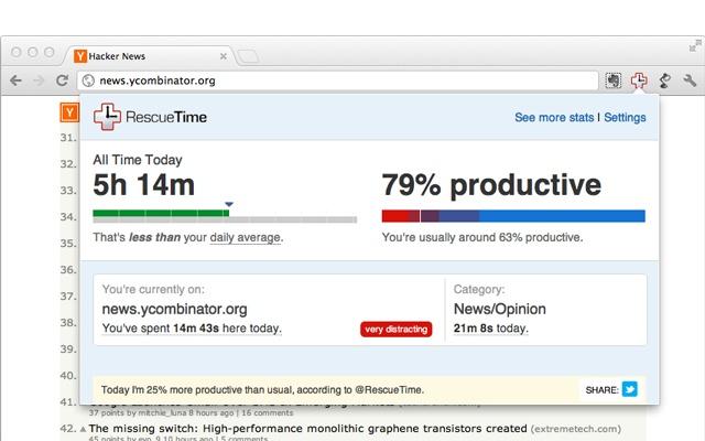 RescueTime Chrome Extension