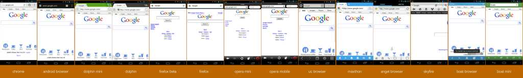Android Web Browsers Timeline