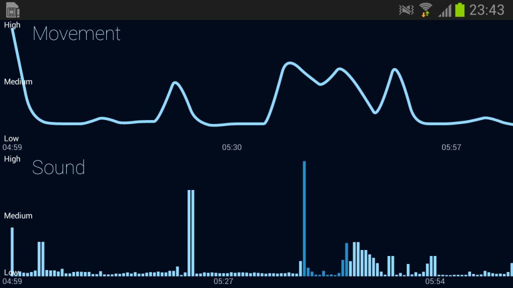 SleepBot Android